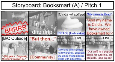 SB-A Booksmart p1