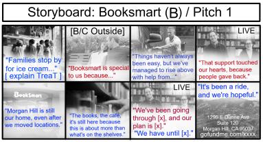 SB-B Booksmart p1